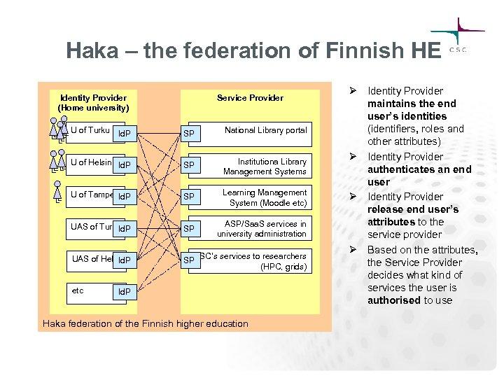 Haka – the federation of Finnish HE Identity Provider (Home university) Service Provider U
