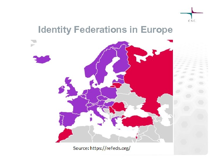 Identity Federations in Europe