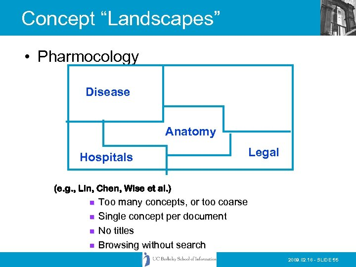 "Concept ""Landscapes"" • Pharmocology Disease Anatomy Hospitals Legal (e. g. , Lin, Chen, Wise"