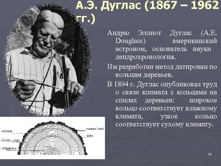 https://present5.com/presentation/42435181_327269133/image-38.jpg