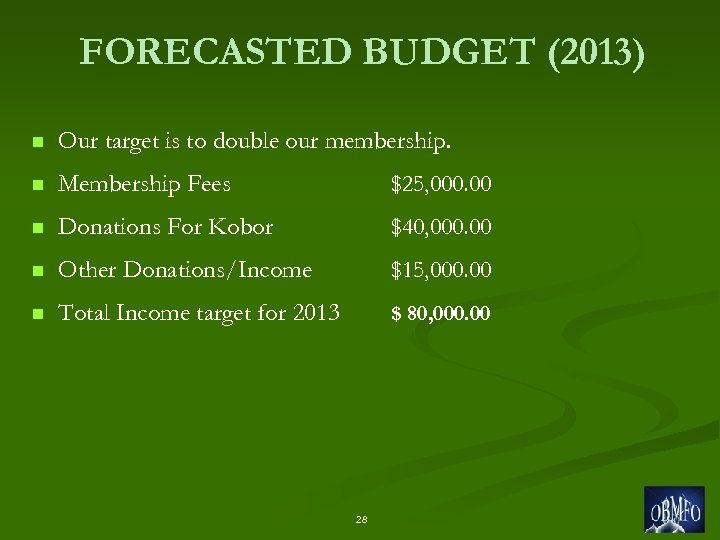 FORECASTED BUDGET (2013) n Our target is to double our membership. n Membership Fees