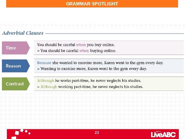 GRAMMAR SPOTLIGHT 23
