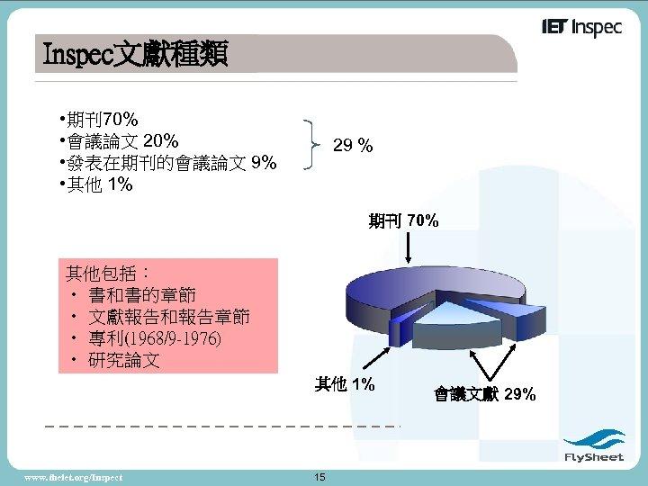 Inspec文獻種類 • 期刊70% • 會議論文 20% • 發表在期刊的會議論文 9% • 其他 1% 29 %