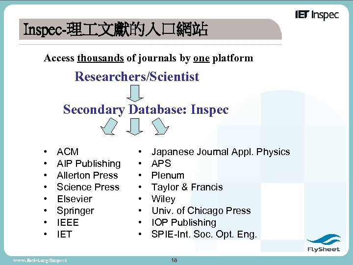 Inspec-理 文獻的入口網站 Access thousands of journals by one platform Researchers/Scientist Secondary Database: Inspec •