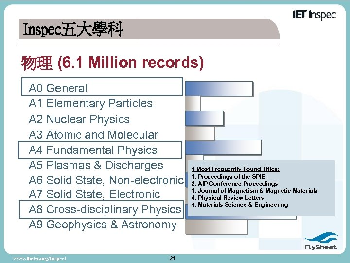 Inspec五大學科 物理 (6. 1 Million records) A 0 General A 1 Elementary Particles A
