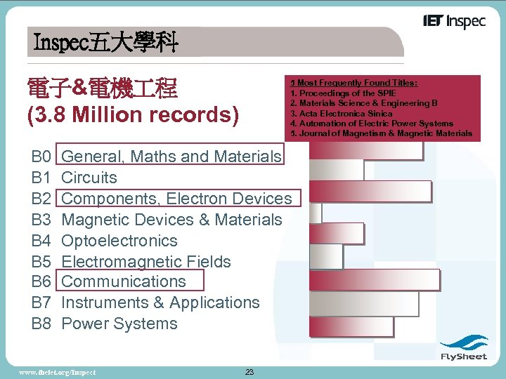 Inspec五大學科 電子&電機 程 (3. 8 Million records) B 0 B 1 B 2 B