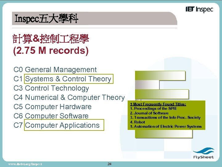 Inspec五大學科 計算&控制 程學 (2. 75 M records) C 0 General Management C 1 Systems