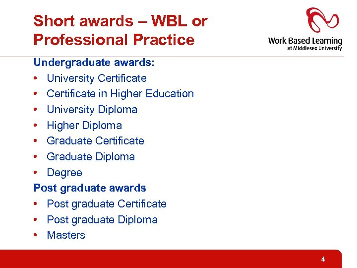 Short awards – WBL or Professional Practice Undergraduate awards: • University Certificate • Certificate