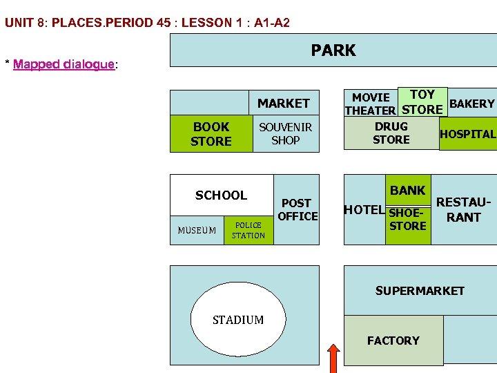 UNIT 8: PLACES. PERIOD 45 : LESSON 1 : A 1 A 2 PARK