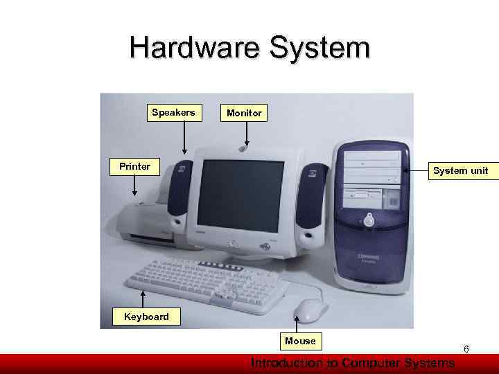 Hardware System Speakers Monitor Printer System unit Keyboard Mouse 6 Introduction to Computer Systems