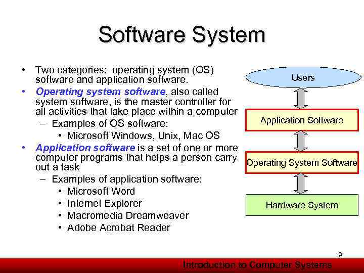 Software System • Two categories: operating system (OS) Users software and application software. •