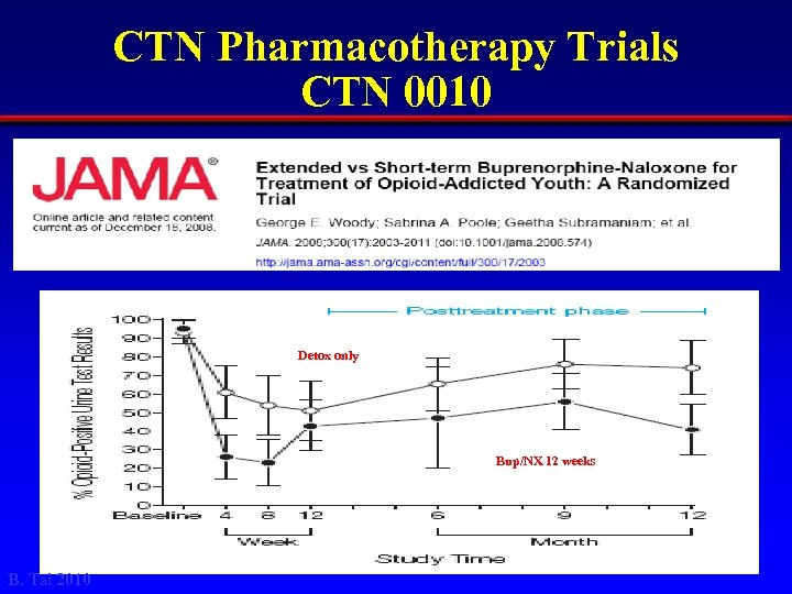 CTN Pharmacotherapy Trials CTN 0010 Context: Detox only • Increased heroin and pharmaceutical opioid