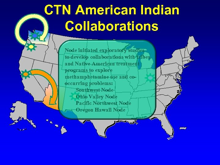 CTN American Indian Collaborations Node initiated exploratory studies to develop collaborations with tribes and