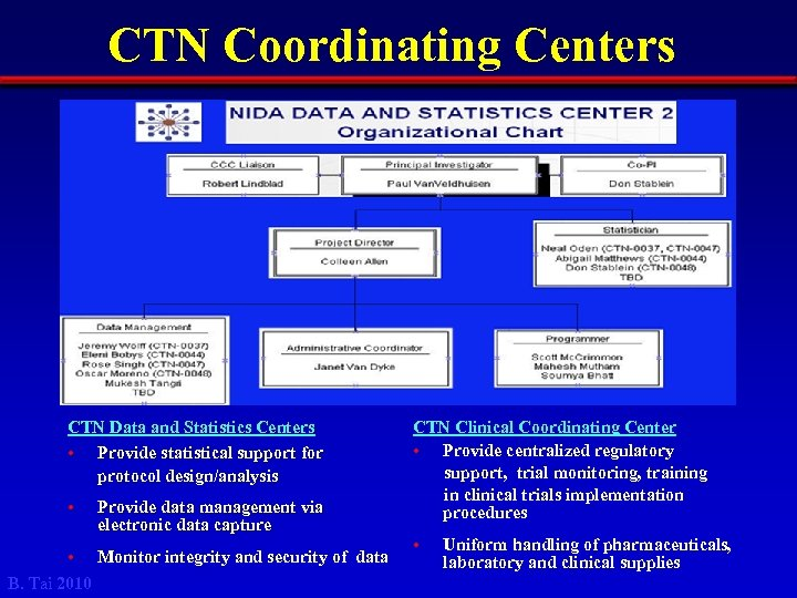 CTN Coordinating Centers CTN Data and Statistics Centers • Provide statistical support for protocol