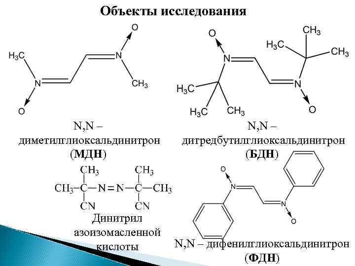 Объекты исследования N, N – диметилглиоксальдинитрон (МДН) N, N – дитредбутилглиоксальдинитрон (БДН) Динитрил азоизомасленной