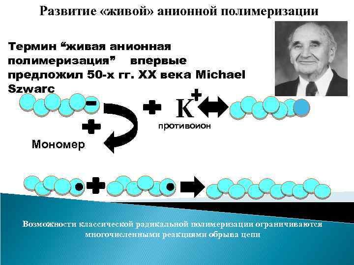 """Развитие «живой» анионной полимеризации Термин """"живая анионная полимеризация"""" впервые предложил 50 -х гг. XX"""