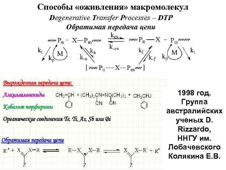 Способы «оживления» макромолекул Degenerative Transfer Processes – DTP Обратимая передача цепи 1998 год. Группа