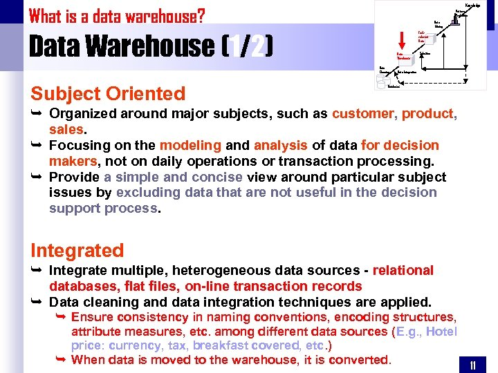 Knowledge What is a data warehouse? Pattern Evaluation Data Mining Data Warehouse (1/2) Taskrelevant