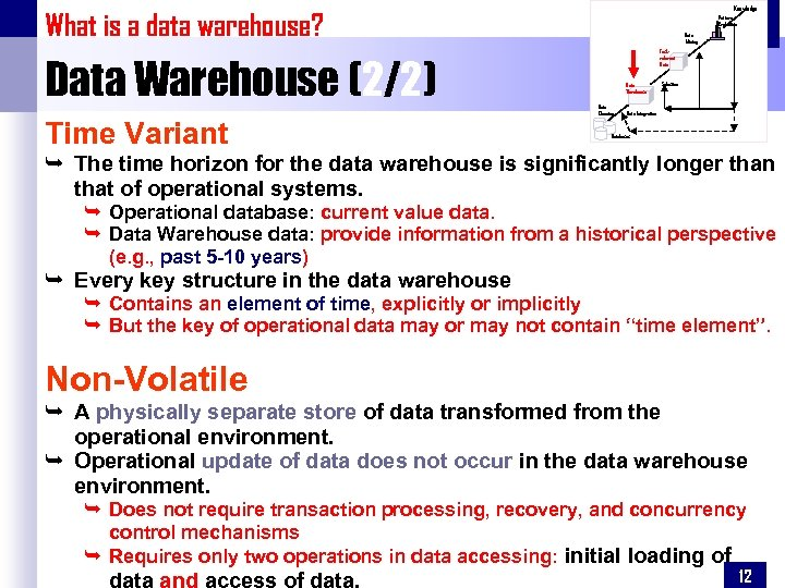 Knowledge What is a data warehouse? Data Warehouse (2/2) Time Variant Pattern Evaluation Data