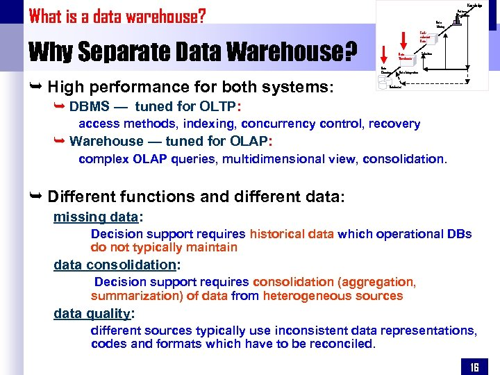 Knowledge What is a data warehouse? Why Separate Data Warehouse? Ê High performance for