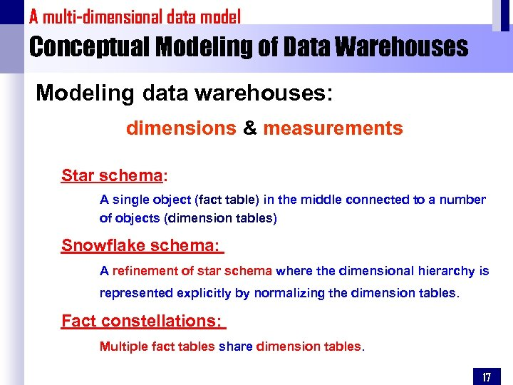 A multi-dimensional data model Conceptual Modeling of Data Warehouses Modeling data warehouses: dimensions &