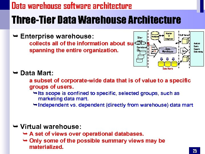 Data warehouse software architecture Three-Tier Data Warehouse Architecture Ê Enterprise warehouse: Other sourc es