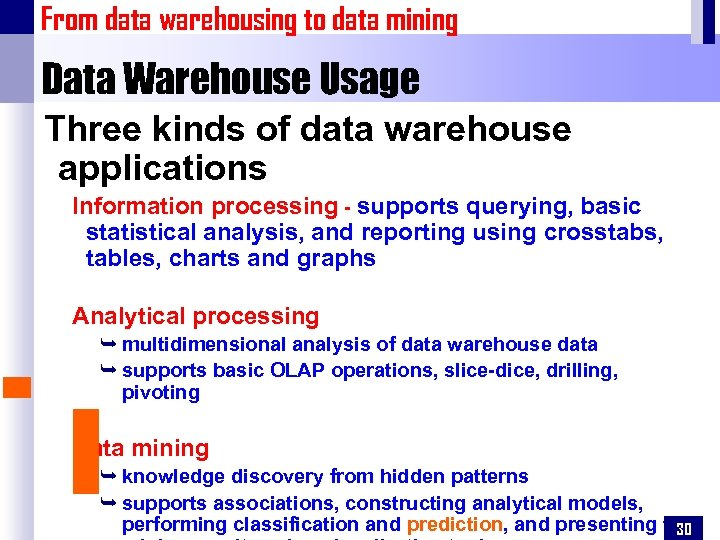 From data warehousing to data mining Data Warehouse Usage Three kinds of data warehouse
