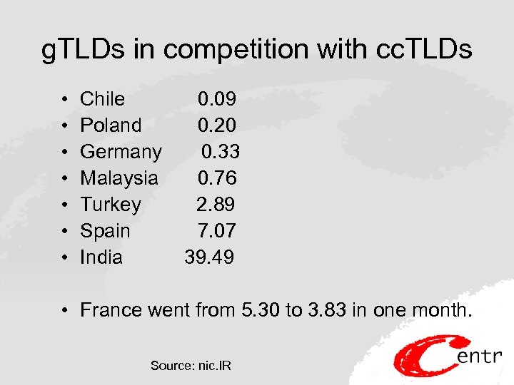 g. TLDs in competition with cc. TLDs • • Chile Poland Germany Malaysia Turkey