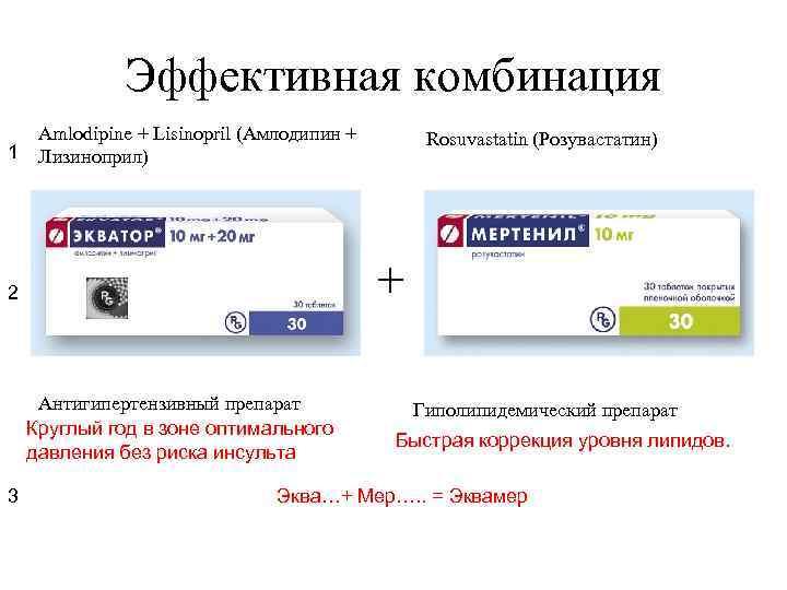 Эффективная комбинация 1 Amlodipine + Lisinopril (Амлодипин + Лизиноприл) + 2 Антигипертензивный препарат Круглый