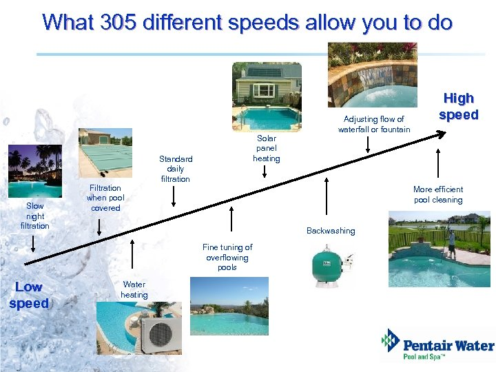 What 305 different speeds allow you to do Slow night filtration Filtration when pool