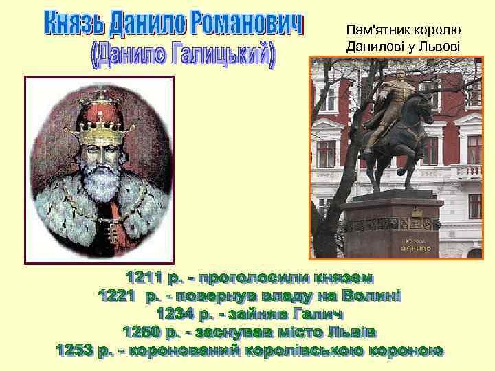 Пам'ятник королю Данилові у Львові