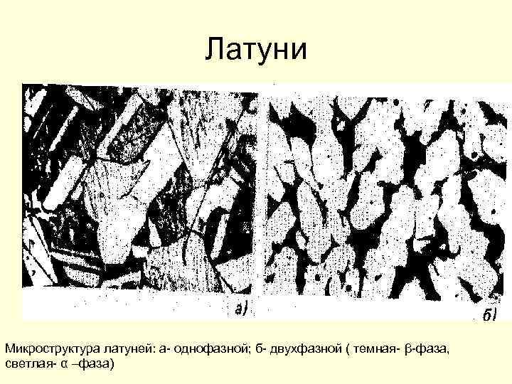 Латуни Микроструктура латуней: а- однофазной; б- двухфазной ( темная- β-фаза, светлая- α –фаза)
