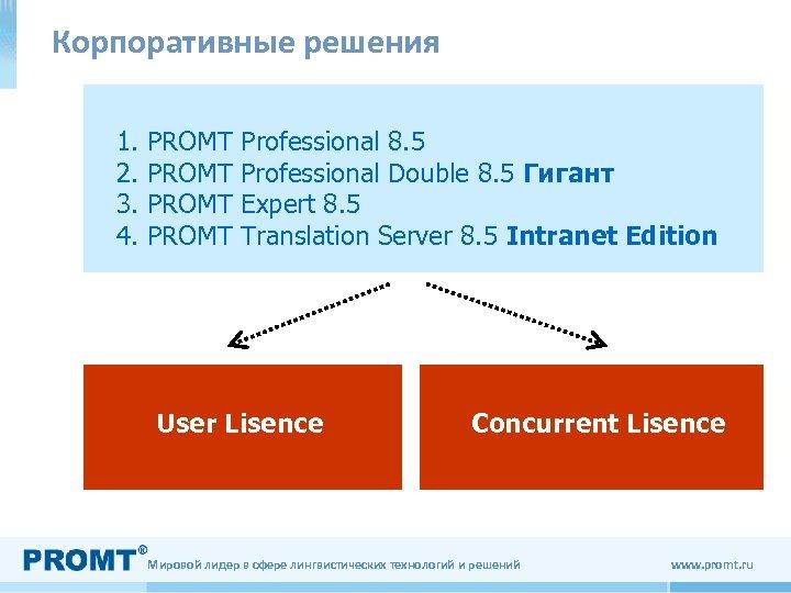 Корпоративные решения 1. 2. 3. 4. PROMT Professional 8. 5 Professional Double 8. 5