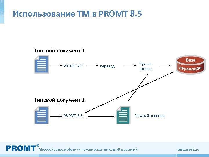 Использование ТМ в PROMT 8. 5 Типовой документ 1 PROMT 8. 5 перевод Ручная