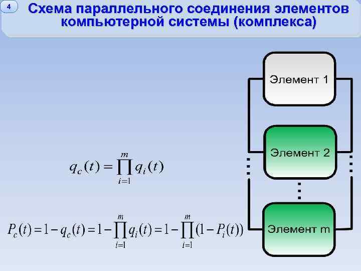 4 Схема параллельного соединения элементов компьютерной системы (комплекса)
