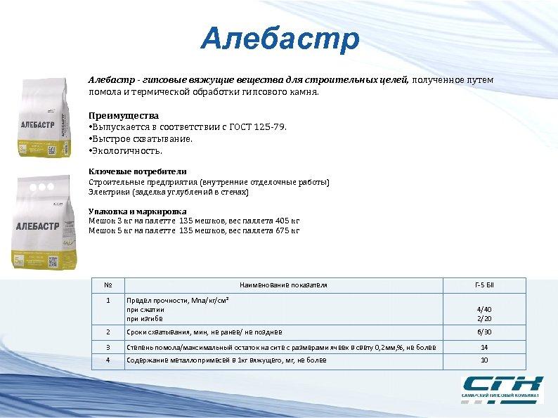 Алебастр - гипсовые вяжущие вещества для строительных целей, полученное путем помола и термической обработки