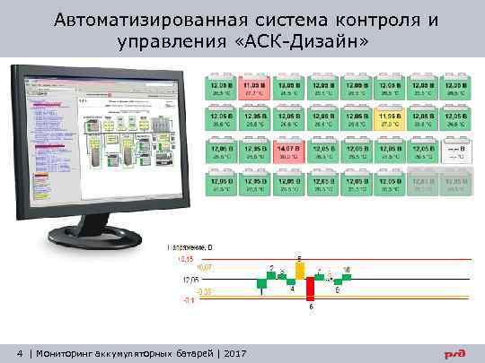 Автоматизированная система контроля и управления «АСК-Дизайн» 4 | Мониторинг аккумуляторных батарей | 2017