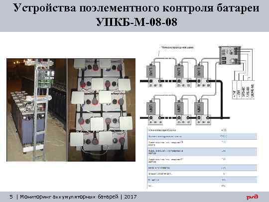 Устройства поэлементного контроля батареи УПКБ-М-08 -08 5 | Мониторинг аккумуляторных батарей | 2017