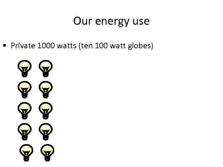 Our energy use • Private 1000 watts (ten 100 watt globes)