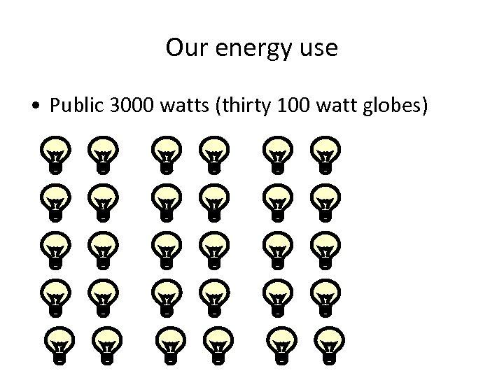 Our energy use • Public 3000 watts (thirty 100 watt globes)