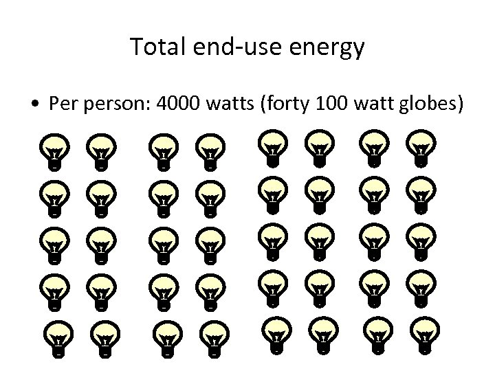 Total end-use energy • Per person: 4000 watts (forty 100 watt globes)