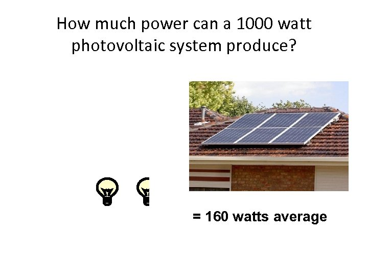 How much power can a 1000 watt photovoltaic system produce? = 160 watts average