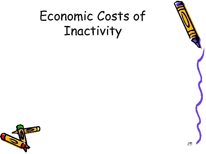 Economic Costs of Inactivity 25
