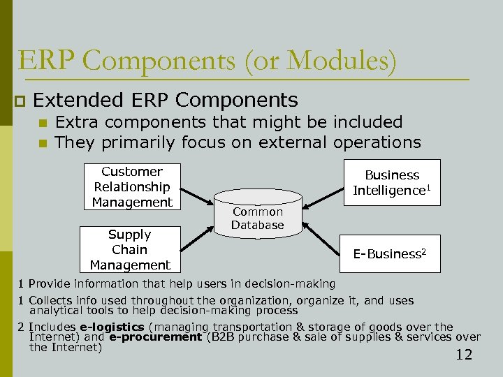 ERP Components (or Modules) p Extended ERP Components n n Extra components that might