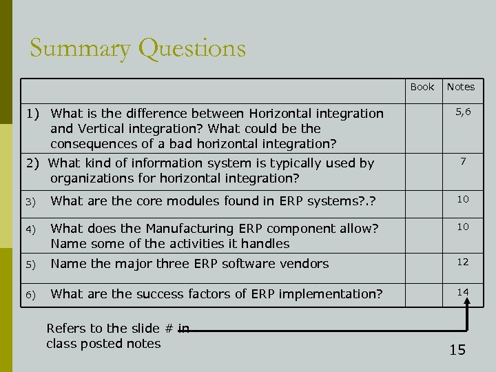 Summary Questions Book 1) What is the difference between Horizontal integration and Vertical integration?