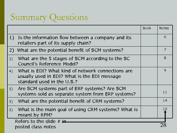 Summary Questions Book Notes 1) Is the information flow between a company and its