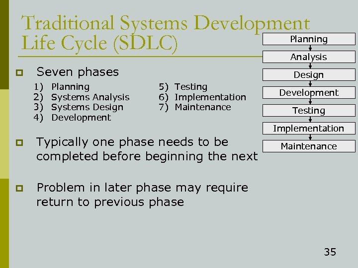 Traditional Systems Development Planning Life Cycle (SDLC) Analysis p Seven phases 1) 2) 3)