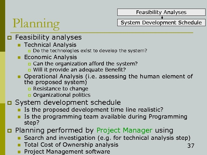 Feasibility Analyses Planning p Feasibility analyses n Technical Analysis p n Can the organization