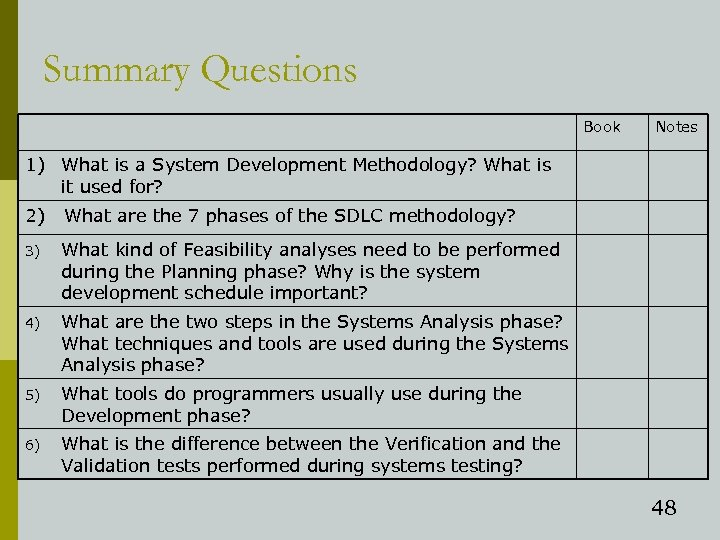 Summary Questions Book Notes 1) What is a System Development Methodology? What is it