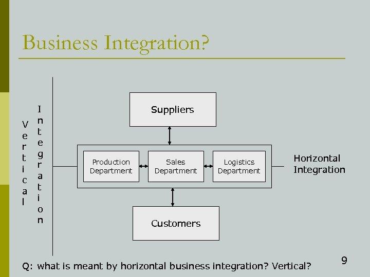 Business Integration? I V n e t r e t g i r c